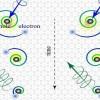 Detectan electrones que giran como planetas